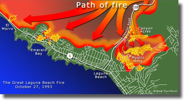 Laguna Fire - 1993